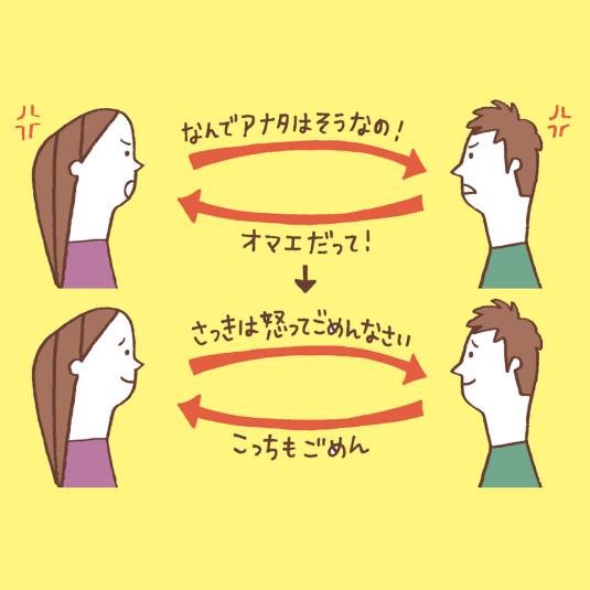 男女の脳はすれ違うようにできている!
