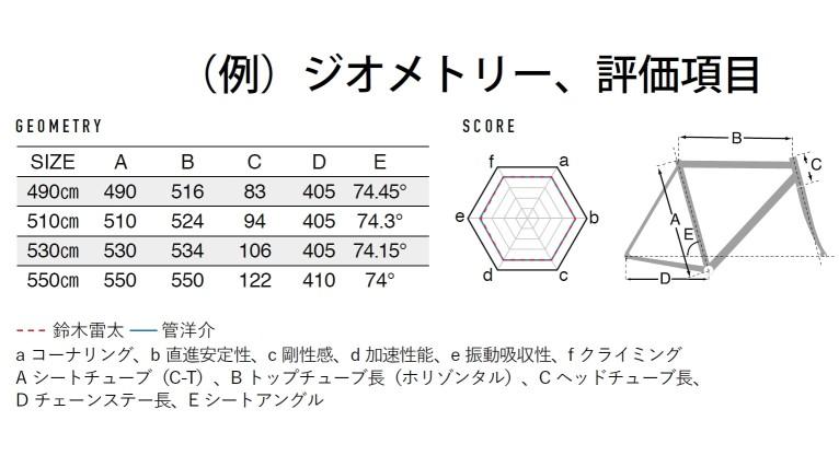 BC10_geometry