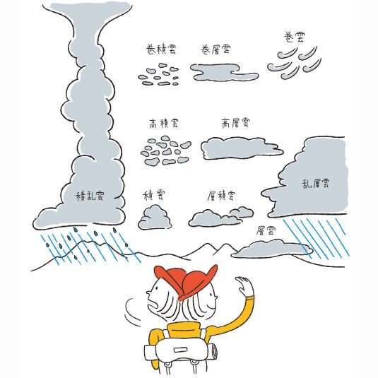 やさしい山のお天気教室
