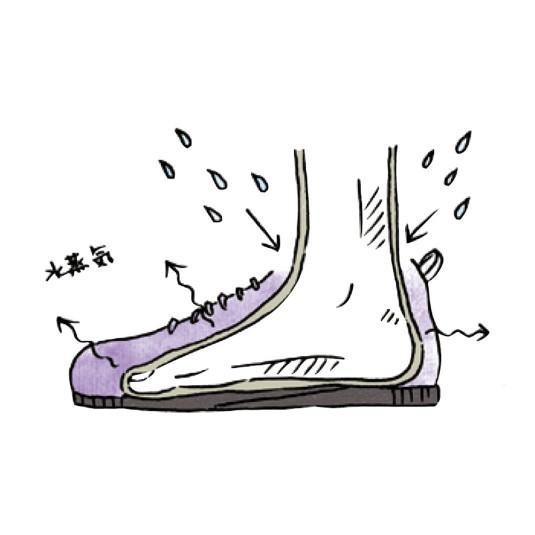 【山をもっと軽やかに歩くワザ】ローカットシューズは防水性よりも通気性を重視しよう