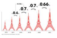 「実際、東京オリンピックの経済効果って?」Discover Japanが経済学者に聞いてきた。