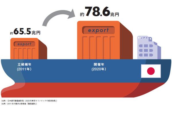 1200_export