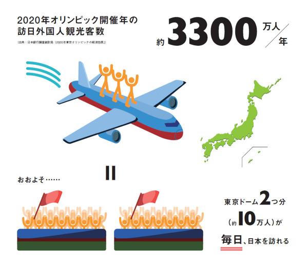 1200_kankou