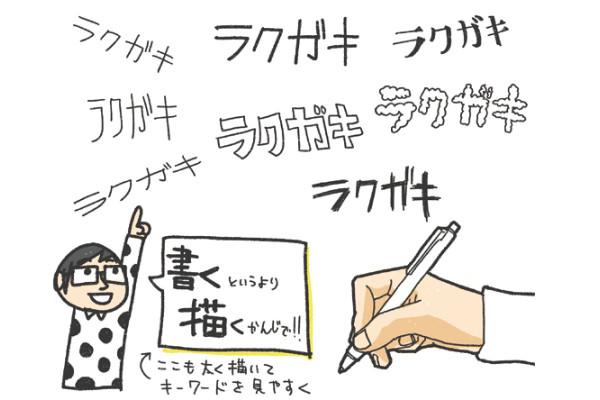 絵心は必要なし! わかりやすい手描きノートのためのTips5