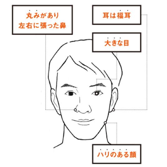 別冊Discover Japan CULTURE ビジネスに効く顔相と占い