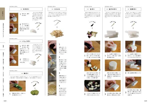 s1200知恵袋_料理の基本_01