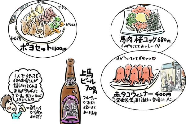 吉祥寺に残されたレトロスポット『ハーモニカ横丁』へGO!