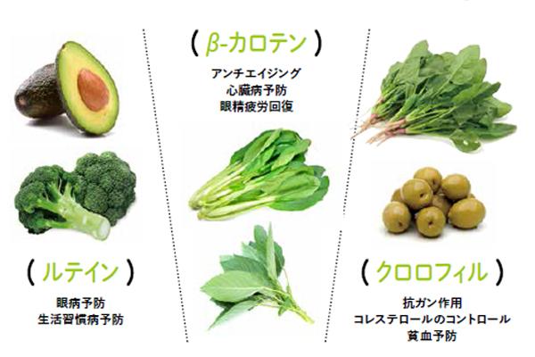 ガンや生活習慣病の予防に。「緑色食材」でサビない体を手に入れる!