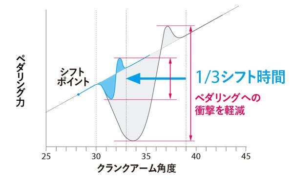 20180816tu_shimano-xtr_img_