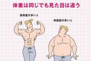 1日3分 痩せトレ